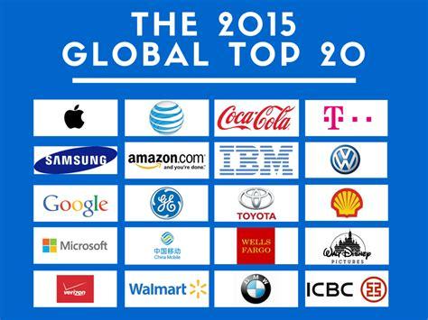 [slide Deck] How Do Global Brands Measure Up On Social