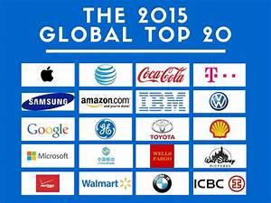 Slide Deck  How Do Global Brands Measure Up On Social Media