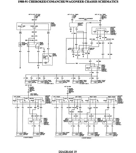 Wiring Diagram For 1988 Jeep by 1988 Jeep Wiring Diagrams Index Freeautomechanic