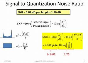 Signal To Noise Ratio Berechnen : what are advantages of having higher sampling rate of a signal signal processing stack exchange ~ Themetempest.com Abrechnung
