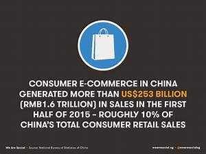 The ultimate guide to China's digital landscape - Sekkei ...