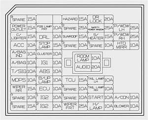 Hyundai Accent  2016 - 2017   U2013 Fuse Box Diagram