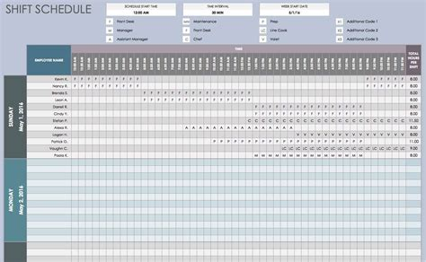 schedules template in excel app business multiple employee timesheet excel excel