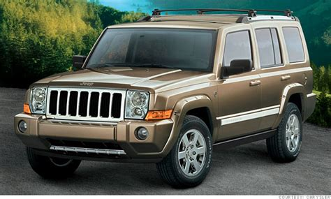 jeep wood box battle of the box cars jeep commander 2006 2010 3
