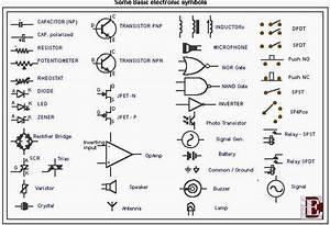 Basic Electronic Symbols
