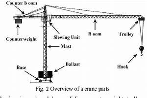 Figure 2 From Design   Construction   And Control Of A