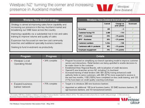 Boat Insurance Westpac by Home And Contents Insurance Westpac Autos Post