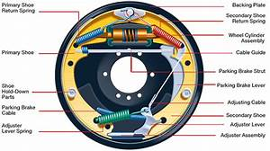 Components Of Drum Brake