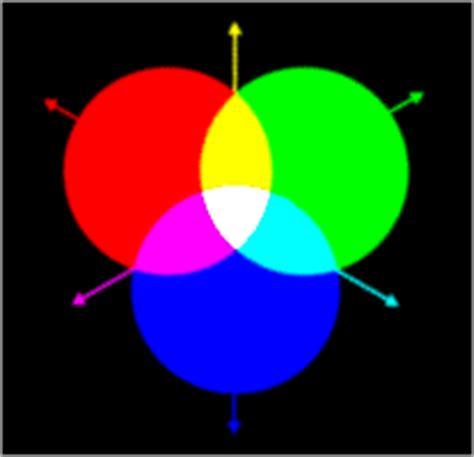 Wie Viele Grundfarben Gibt Es by Es Gibt Keine Materie Weder Im Dies Noch Im Jenseits