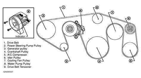 Nissan Titan Serpentine Belt Routing Timing