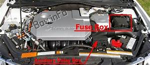 Fuse Box Diagram  U0026gt  Lincoln Mkz Hybrid  2011