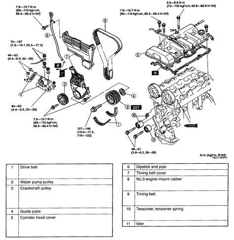 2000 Vw Cabrio Fuse Diagram by 2000 Vw Cabrio Engine Diagram Downloaddescargar