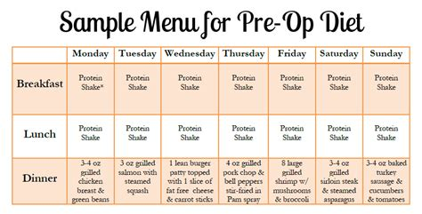 Pre Gastric Bypass Diet Plan