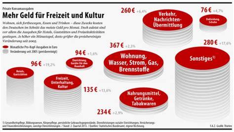 Wieviel Geld Spart Ihr Im Monat by Faz Net Infografik Wof 252 R Wir Unser Geld Ausgeben