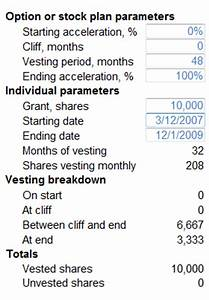 fastignite inc vesting calculator With vesting schedule template