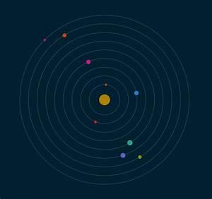 GitHub - caiogondim/solar-system: A solar system entirely ...