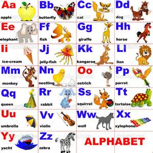LEARNING DIDACTIC ENGLISH LANGUAGE : The Alphabet!