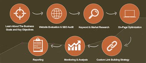 seo terms seo terms marketing and designer need to