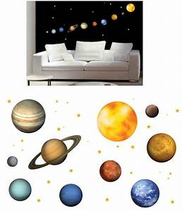 Art Applique Planets Wall Stickers - Kids Decorating Ideas