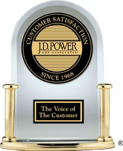 Jd power online survey customer satisfaction feedback to win rewards ✅ and discounts on the next visit through. The surprising results of the latest JD Power Automotive Quality Survey. - Auto Intelligence