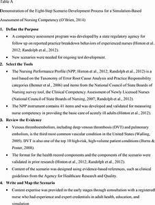 Summative Essay vijay iyer dissertation summative essay outline ...