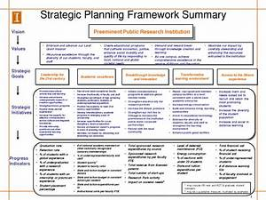 strategic plan outline beneficialholdingsinfo With it strategy document template