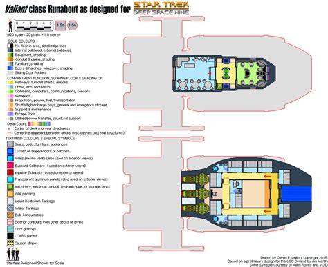 starship deck plans trek trek deckplan federation