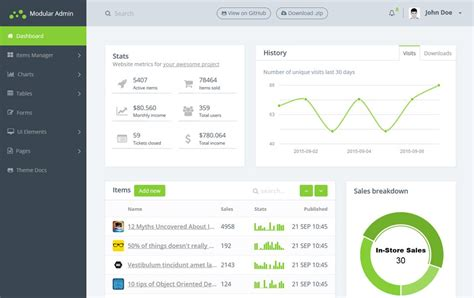 Dashboard Bootstrap Modular Admin Free Bootstrap 4 Dashboard Theme 65 Best