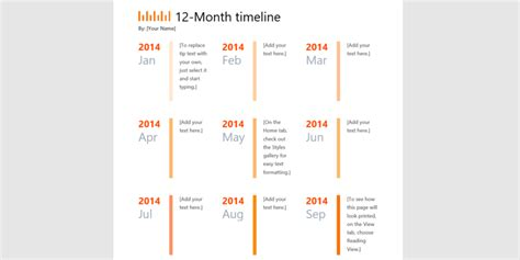 timeline template youll templates