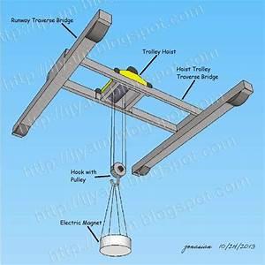 Overhead Crane Electrical Wiring Diagram Overhead Crane Rail System Wiring Diagram
