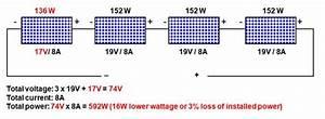 Mixing Solar Panels  U2013 Dos And Don U2019ts  U2022 Solar Panel Secrets