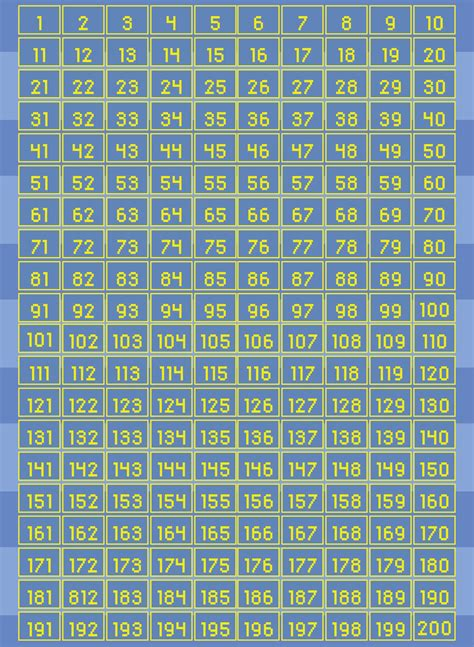 images   printable number chart