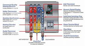 Ge Electric Hot Water Heater Wiring Diagram : gb 7648 hot water heater internal diagram schematic wiring ~ A.2002-acura-tl-radio.info Haus und Dekorationen