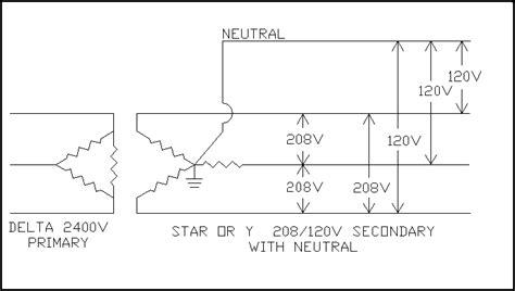 foundations  fundamentals  electricity part