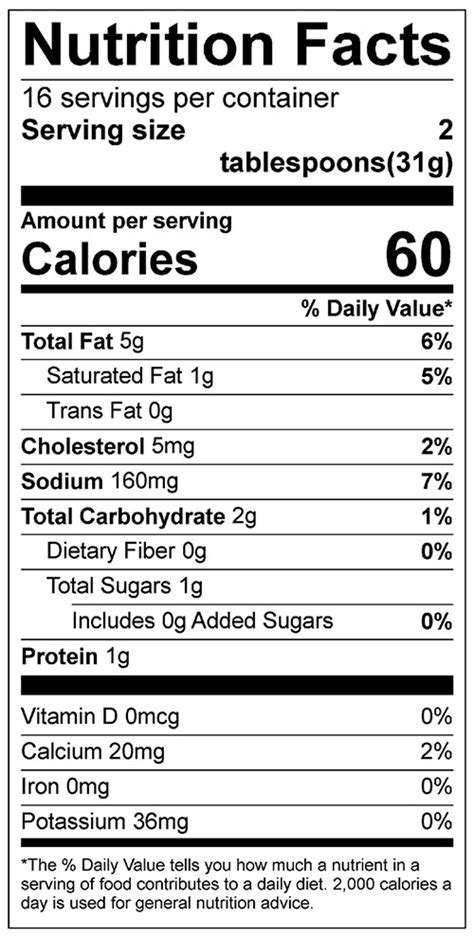 ranch dressing nutrition facts label besto blog