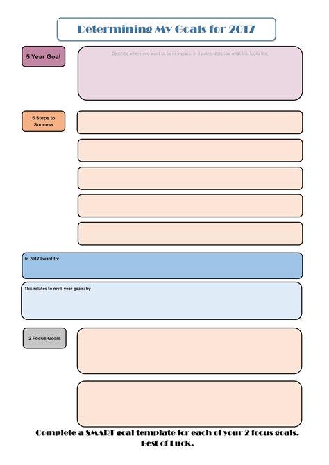 vuze search templates 2017 colorful eztv vuze template festooning exle resume and template ideas digicil