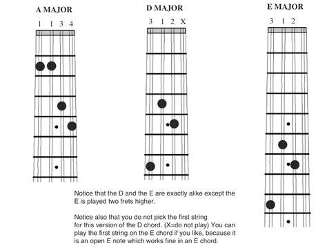 Mandolin E Chord 2 Finger Choice Image Chord Guitar Finger Position