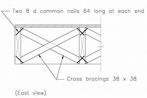 Cross Bracing Details  All Dimensions In Mm