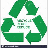 Green Recycling Symbol | 1300 x 1344 jpeg 135kB