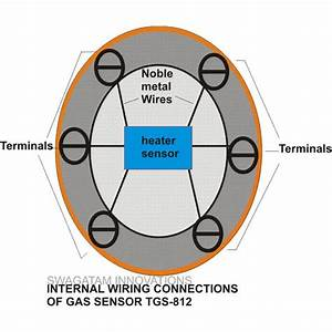 Technical Data Of Gas Leakage Sensor