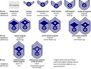 Air Force Enlisted Ranks