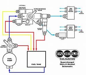 Drag Racing Top Fuel Engine Diagram  U2022 Downloaddescargar Com