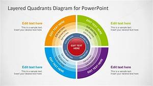 Free Layered Quadrants Diagram For Powerpoint