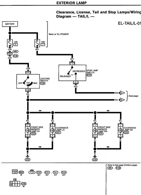 97 Nissan Light Wiring Diagram by I Need A Wiring Diagram For A Nissan 95 240sx My