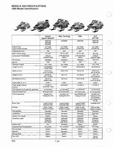 Polaris Indy Models Snowmobile Service Repair Manual 1996 1998