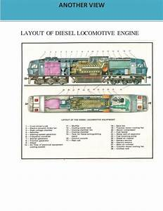 Bharat Heavy Electricals Limited Jhansi Locomotive Ppt