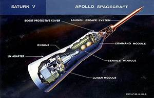 A 9 Rocket Diagram