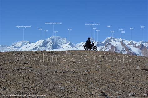 Karakorum South-east, Saltoro Range, Siachen-muztagh, Rimo