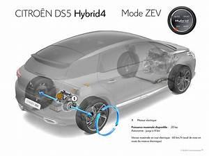 Consommation Ds5 Hybride : voitures hybrides comment a marche automobile ~ Medecine-chirurgie-esthetiques.com Avis de Voitures