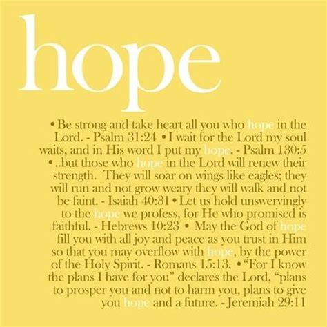 word  hope god christ   lord